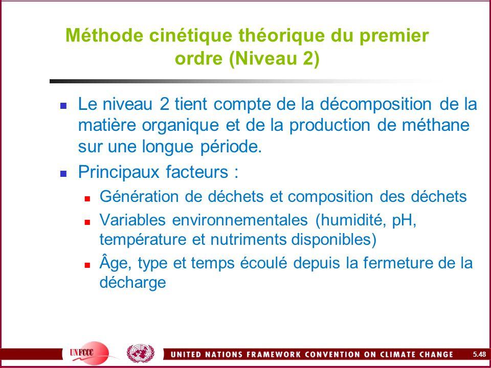 5.48 Méthode cinétique théorique du premier ordre (Niveau 2) Le niveau 2 tient compte de la décomposition de la matière organique et de la production
