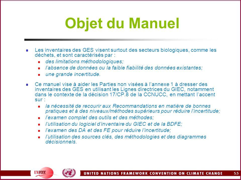 5.5 Objet du Manuel Les inventaires des GES visent surtout des secteurs biologiques, comme les déchets, et sont caractérisés par : des limitations mét