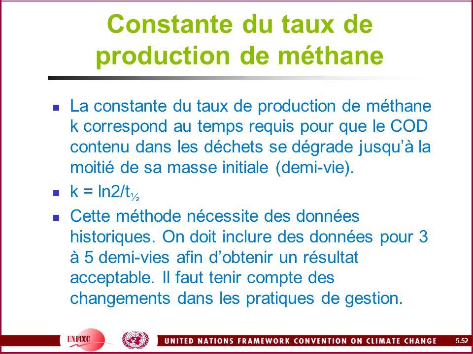 5.52 Constante du taux de production de méthane La constante du taux de production de méthane k correspond au temps requis pour que le COD contenu dan
