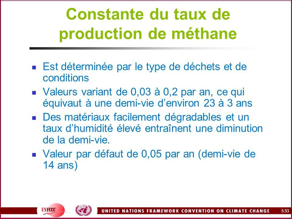 5.53 Constante du taux de production de méthane Est déterminée par le type de déchets et de conditions Valeurs variant de 0,03 à 0,2 par an, ce qui éq