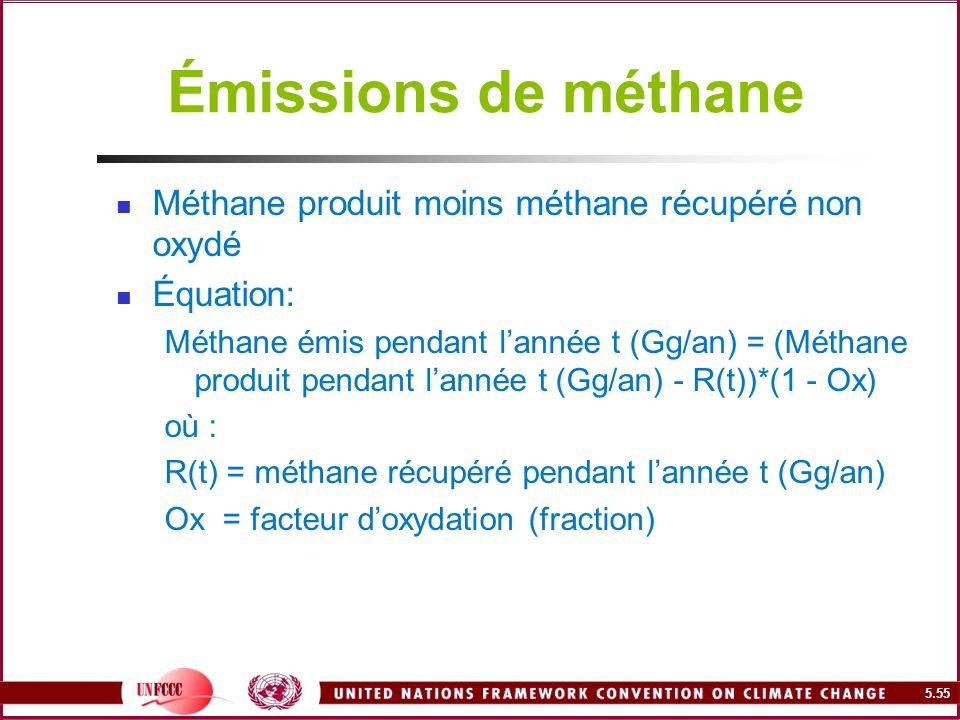 5.55 Émissions de méthane Méthane produit moins méthane récupéré non oxydé Équation: Méthane émis pendant lannée t (Gg/an) = (Méthane produit pendant