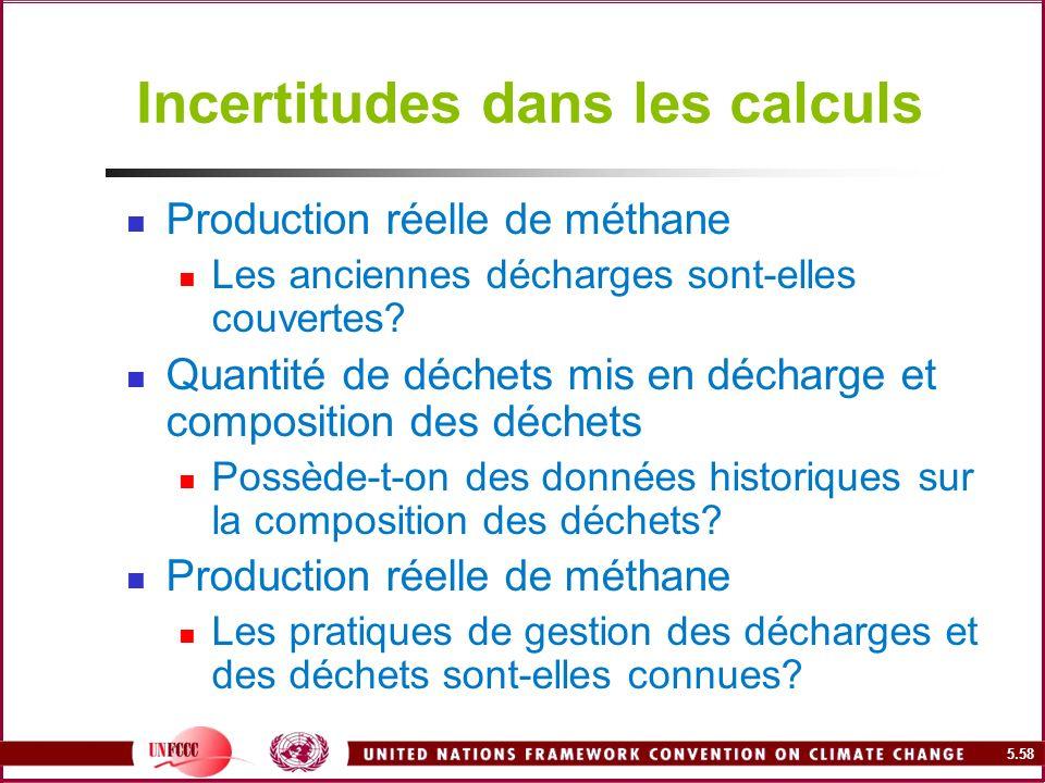 5.58 Incertitudes dans les calculs Production réelle de méthane Les anciennes décharges sont-elles couvertes? Quantité de déchets mis en décharge et c