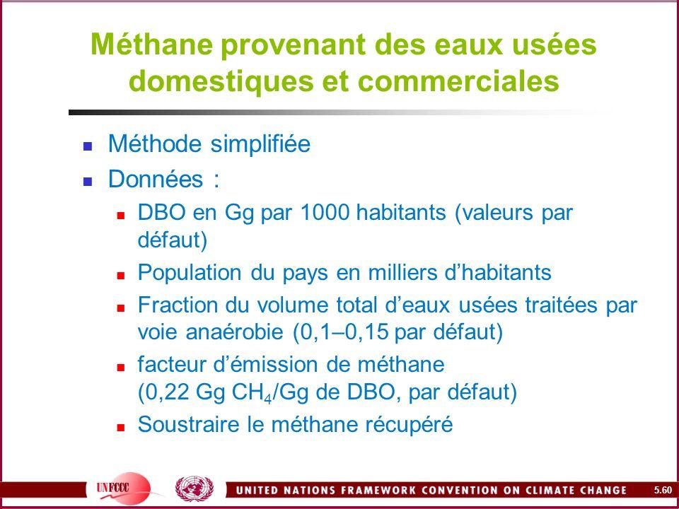 5.60 Méthane provenant des eaux usées domestiques et commerciales Méthode simplifiée Données : DBO en Gg par 1000 habitants (valeurs par défaut) Popul