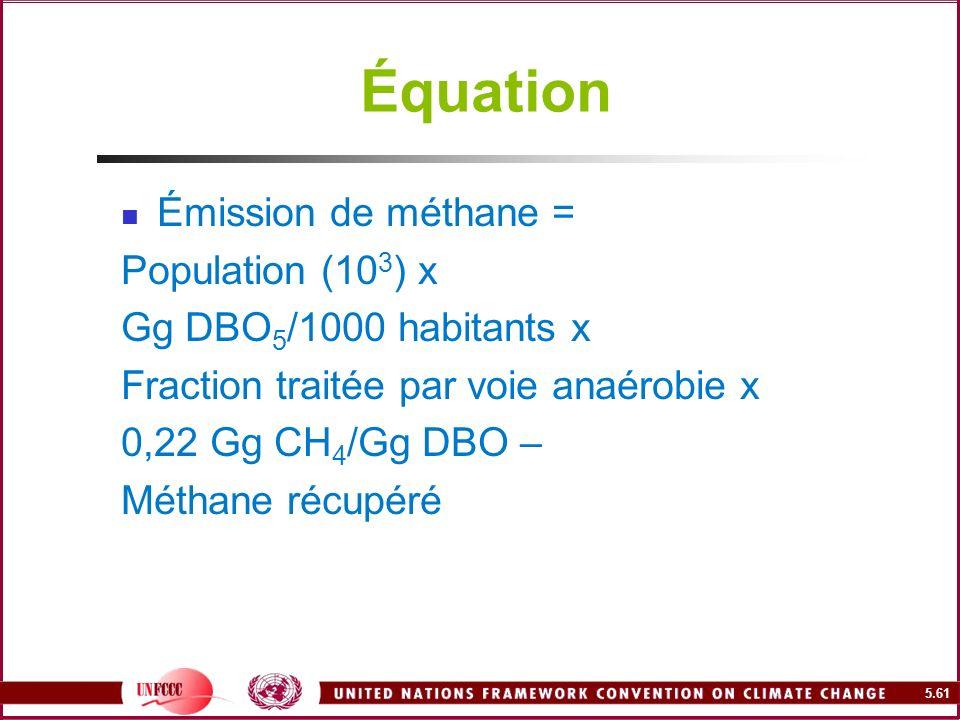 5.61 Équation Émission de méthane = Population (10 3 ) x Gg DBO 5 /1000 habitants x Fraction traitée par voie anaérobie x 0,22 Gg CH 4 /Gg DBO – Métha