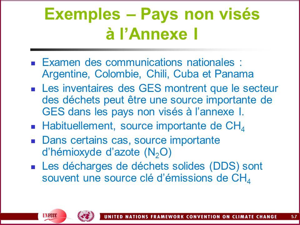 5.7 Exemples – Pays non visés à lAnnexe I Examen des communications nationales : Argentine, Colombie, Chili, Cuba et Panama Les inventaires des GES mo