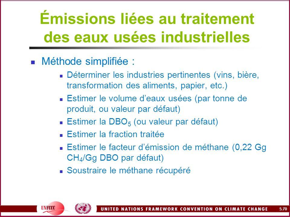 5.70 Émissions liées au traitement des eaux usées industrielles Méthode simplifiée : Déterminer les industries pertinentes (vins, bière, transformatio