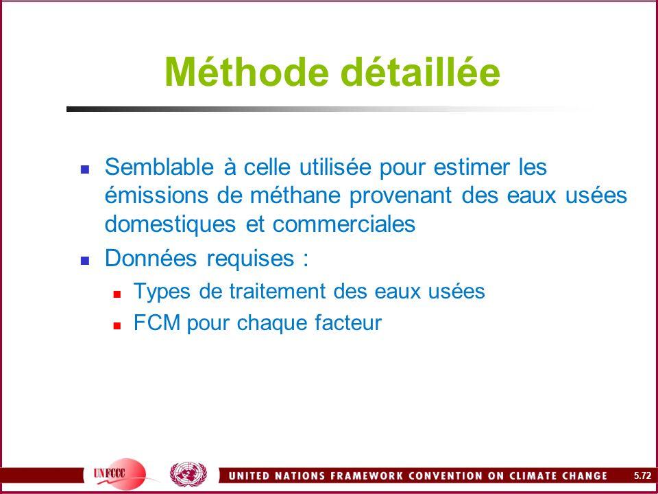 5.72 Méthode détaillée Semblable à celle utilisée pour estimer les émissions de méthane provenant des eaux usées domestiques et commerciales Données r