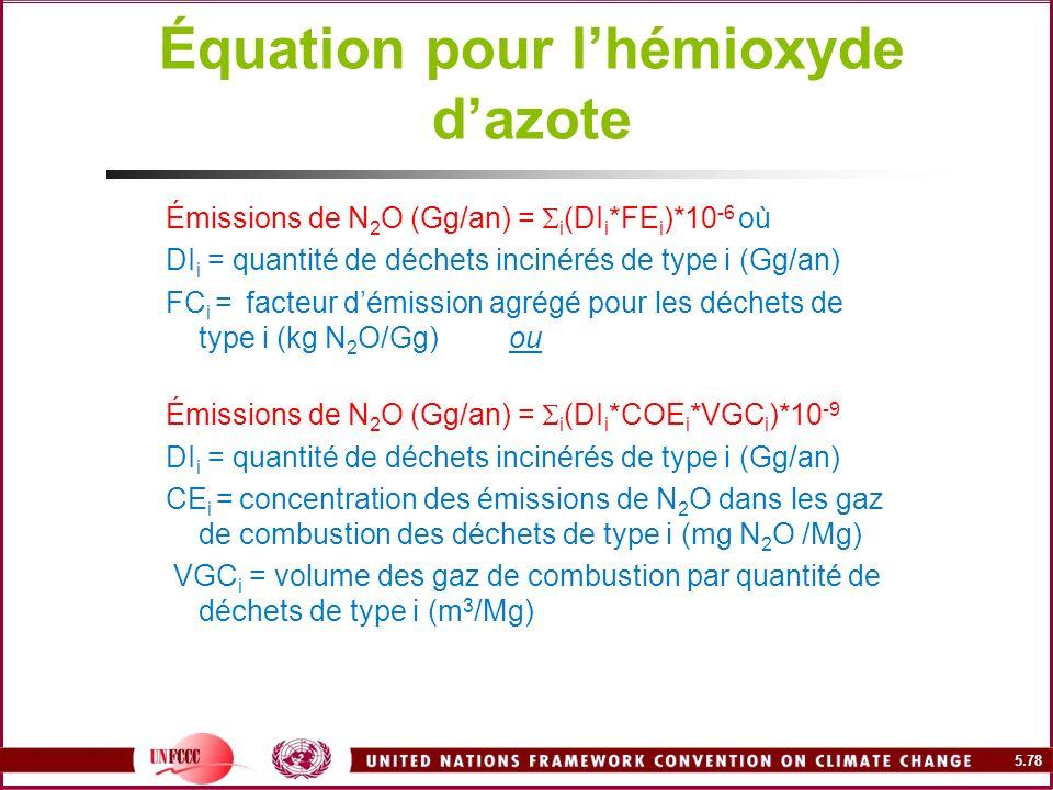 5.78 Équation pour lhémioxyde dazote Émissions de N 2 O (Gg/an) = i (DI i *FE i )*10 -6 où DI i = quantité de déchets incinérés de type i (Gg/an) FC i