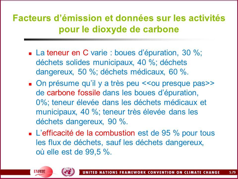 5.79 Facteurs démission et données sur les activités pour le dioxyde de carbone La teneur en C varie : boues dépuration, 30 %; déchets solides municip