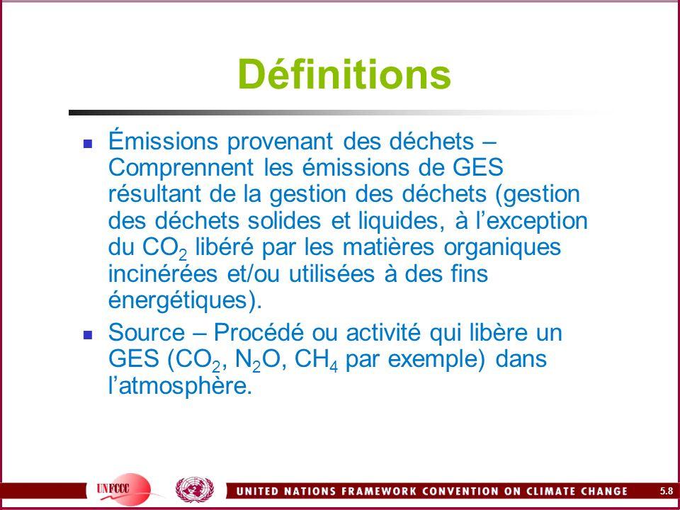5.8 Définitions Émissions provenant des déchets – Comprennent les émissions de GES résultant de la gestion des déchets (gestion des déchets solides et