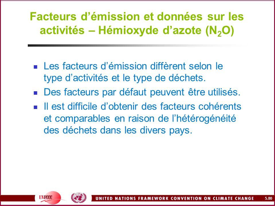 5.80 Facteurs démission et données sur les activités – Hémioxyde dazote (N 2 O) Les facteurs démission diffèrent selon le type dactivités et le type d