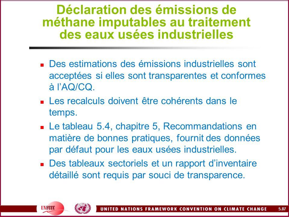 5.87 Déclaration des émissions de méthane imputables au traitement des eaux usées industrielles Des estimations des émissions industrielles sont accep