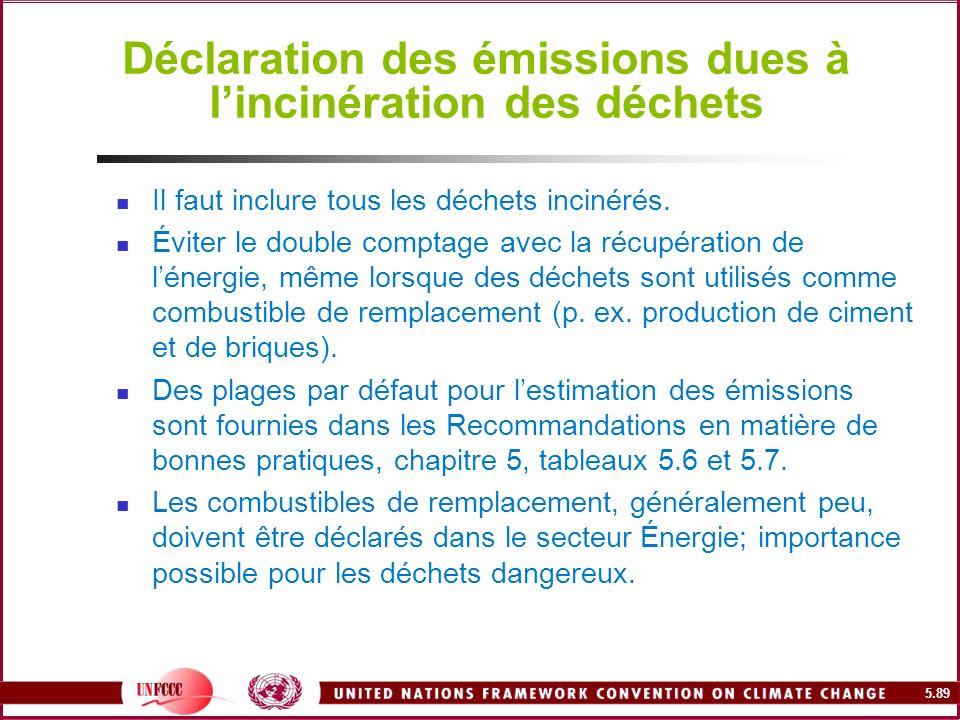 5.89 Déclaration des émissions dues à lincinération des déchets Il faut inclure tous les déchets incinérés. Éviter le double comptage avec la récupéra