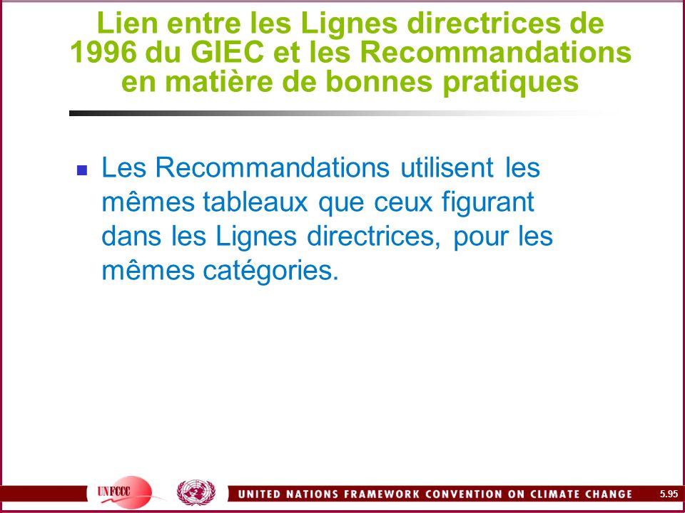 5.95 Lien entre les Lignes directrices de 1996 du GIEC et les Recommandations en matière de bonnes pratiques Les Recommandations utilisent les mêmes t
