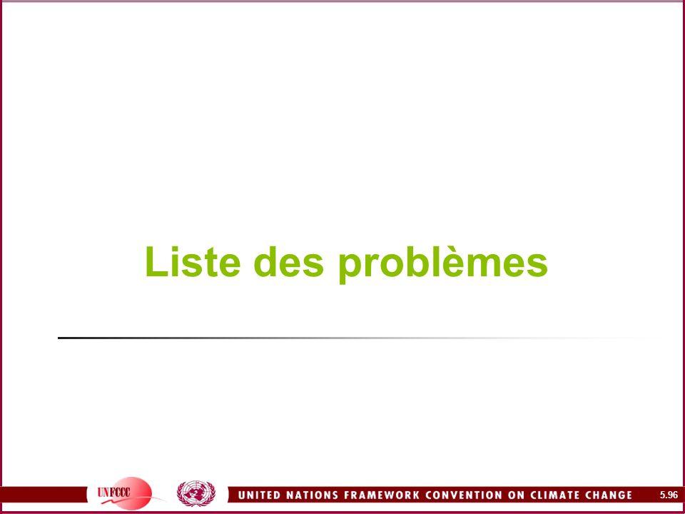 5.96 Liste des problèmes