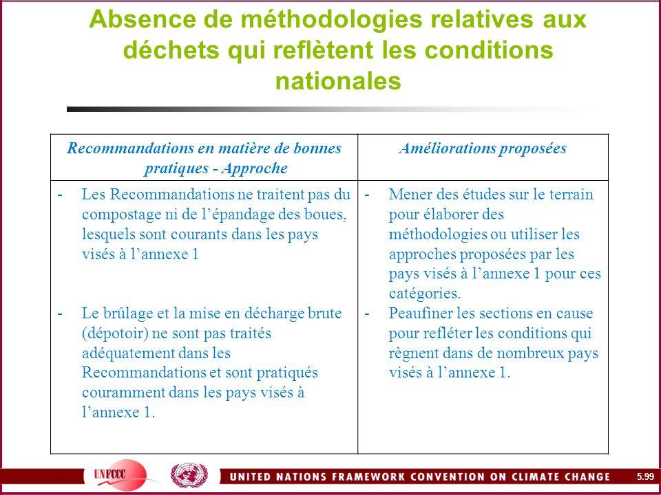 5.99 Absence de méthodologies relatives aux déchets qui reflètent les conditions nationales Recommandations en matière de bonnes pratiques - Approche