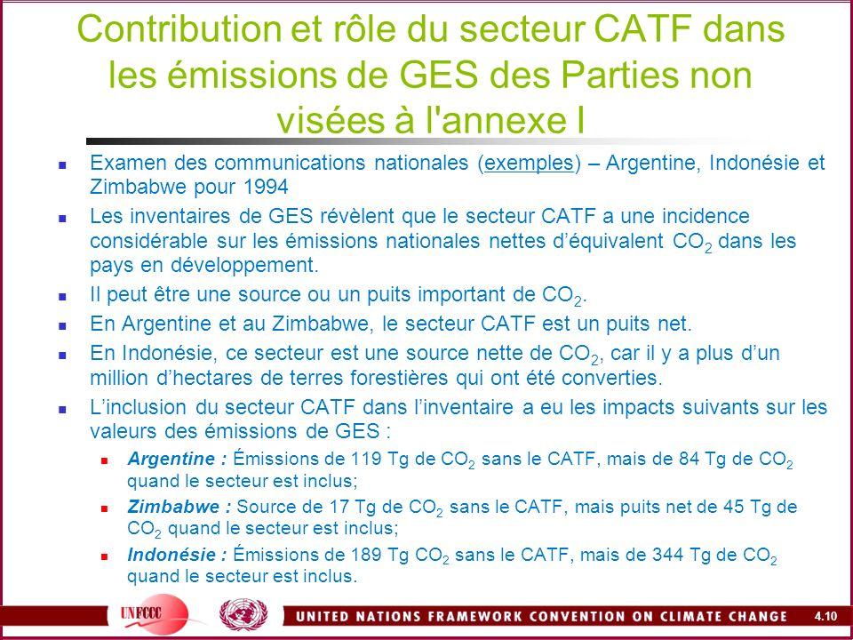 4.10 Contribution et rôle du secteur CATF dans les émissions de GES des Parties non visées à l'annexe I Examen des communications nationales (exemples