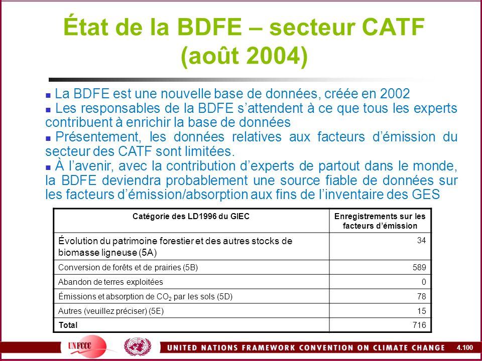 4.100 État de la BDFE – secteur CATF (août 2004) La BDFE est une nouvelle base de données, créée en 2002 Les responsables de la BDFE sattendent à ce q