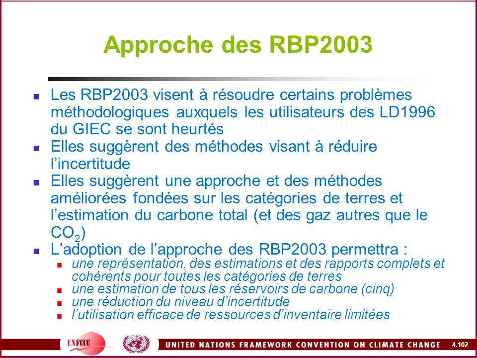 4.102 Approche des RBP2003 Les RBP2003 visent à résoudre certains problèmes méthodologiques auxquels les utilisateurs des LD1996 du GIEC se sont heurt