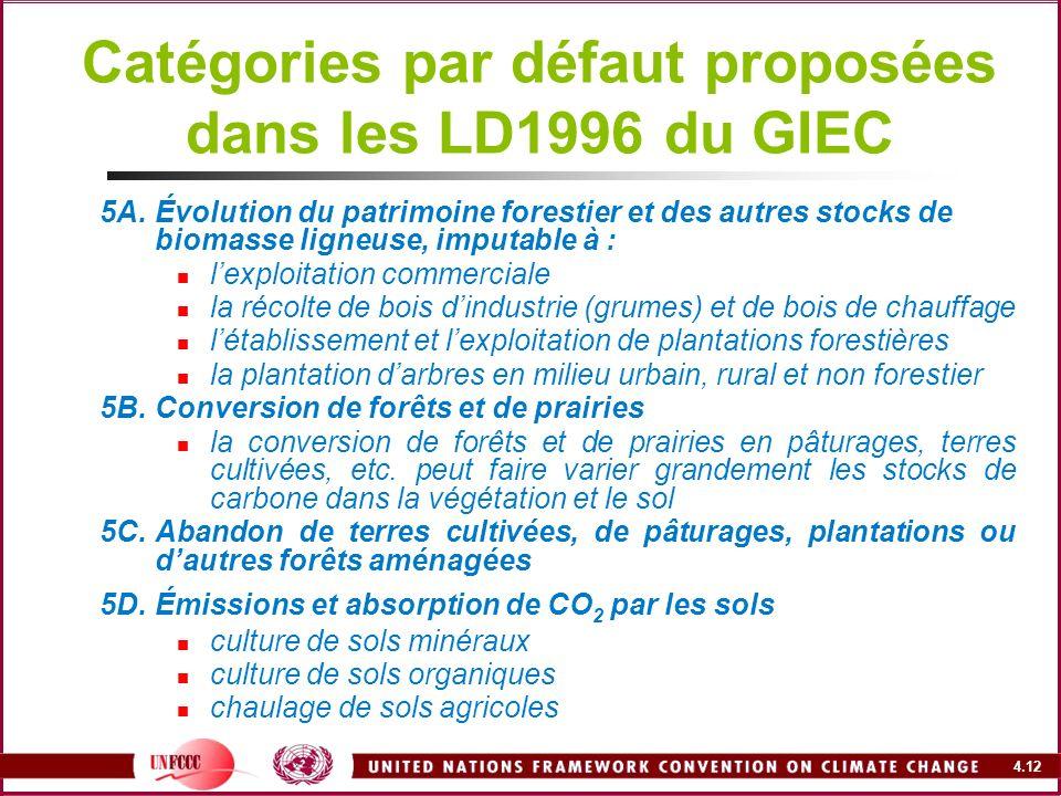 4.12 Catégories par défaut proposées dans les LD1996 du GIEC 5A.Évolution du patrimoine forestier et des autres stocks de biomasse ligneuse, imputable