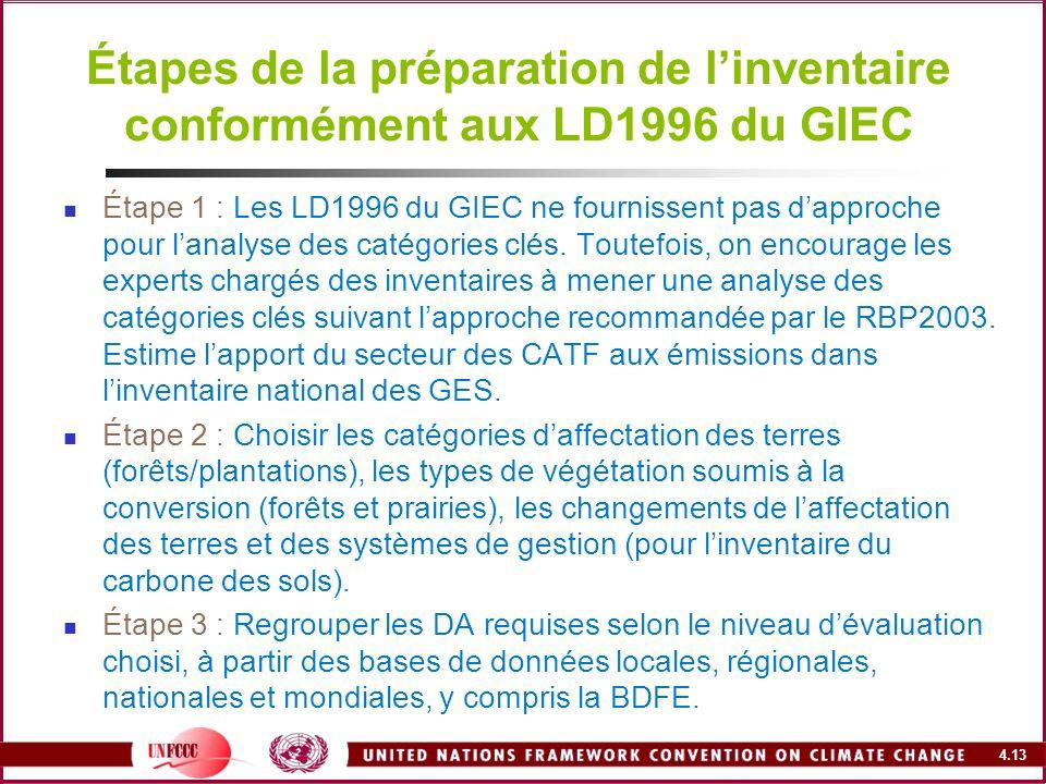 4.13 Étapes de la préparation de linventaire conformément aux LD1996 du GIEC Étape 1 : Les LD1996 du GIEC ne fournissent pas dapproche pour lanalyse d