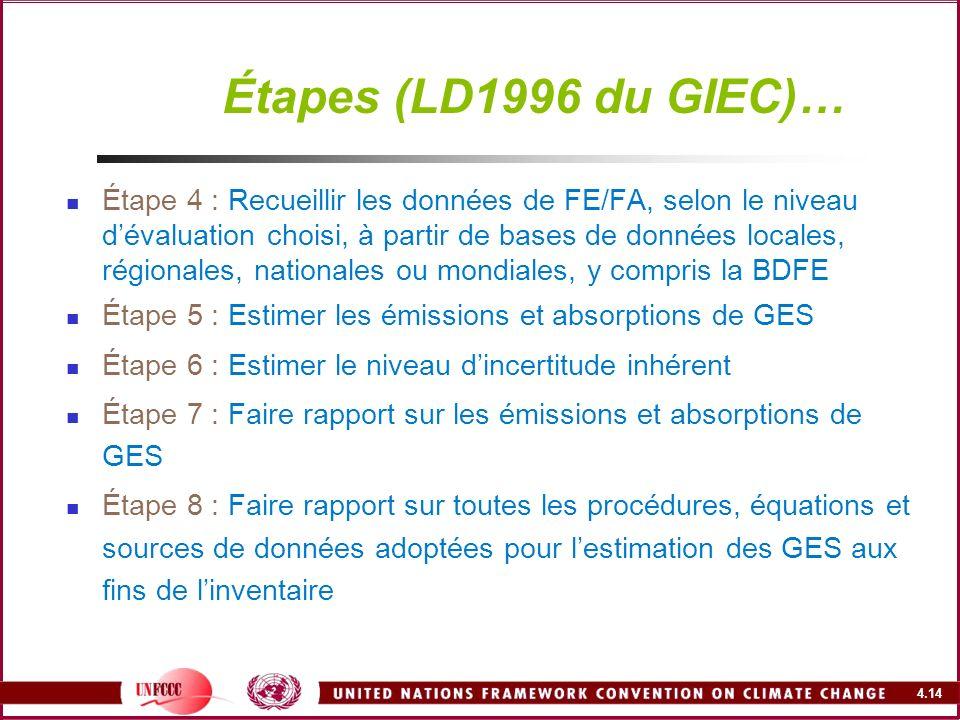 4.14 Étapes (LD1996 du GIEC)… Étape 4 : Recueillir les données de FE/FA, selon le niveau dévaluation choisi, à partir de bases de données locales, rég
