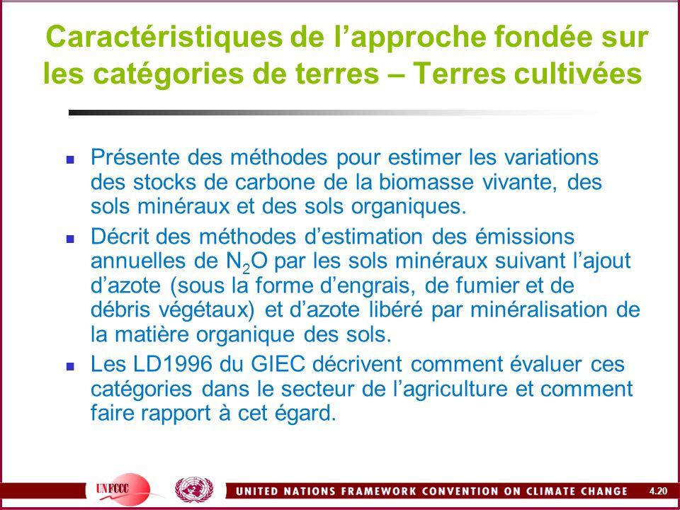 4.20 Caractéristiques de lapproche fondée sur les catégories de terres – Terres cultivées Présente des méthodes pour estimer les variations des stocks