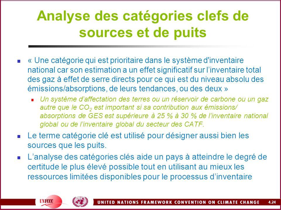 4.24 Analyse des catégories clefs de sources et de puits « Une catégorie qui est prioritaire dans le système d'inventaire national car son estimation