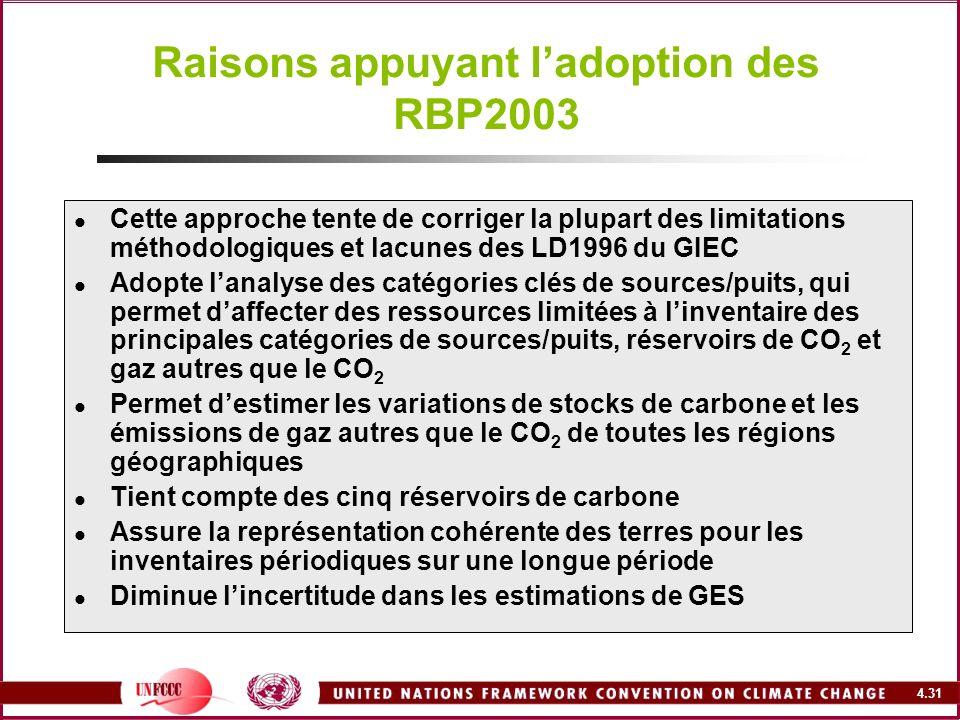4.31 Raisons appuyant ladoption des RBP2003 Cette approche tente de corriger la plupart des limitations méthodologiques et lacunes des LD1996 du GIEC
