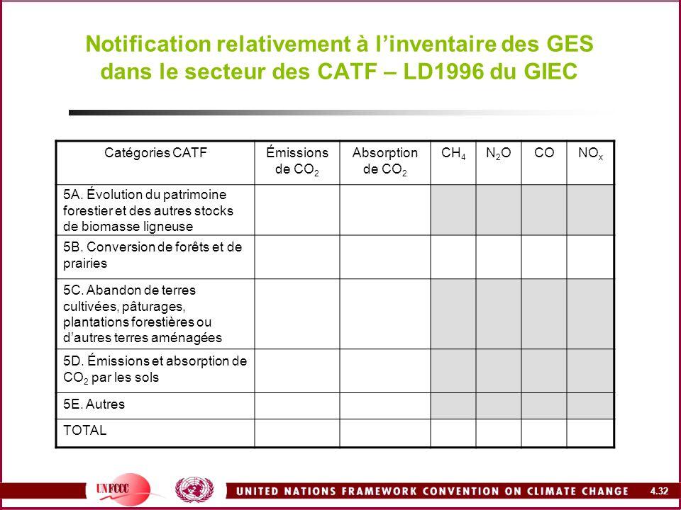 4.32 Notification relativement à linventaire des GES dans le secteur des CATF – LD1996 du GIEC Catégories CATFÉmissions de CO 2 Absorption de CO 2 CH