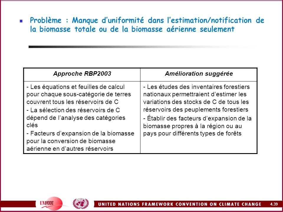 4.39 Problème : Manque duniformité dans lestimation/notification de la biomasse totale ou de la biomasse aérienne seulement Approche RBP2003Améliorati