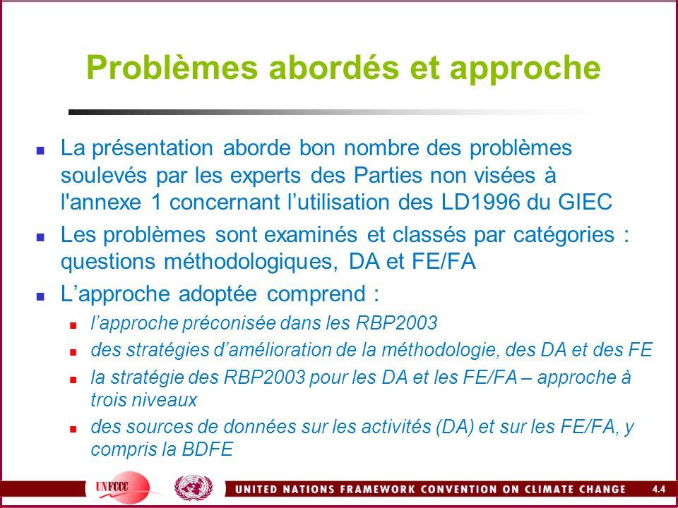 4.4 Problèmes abordés et approche La présentation aborde bon nombre des problèmes soulevés par les experts des Parties non visées à l'annexe 1 concern