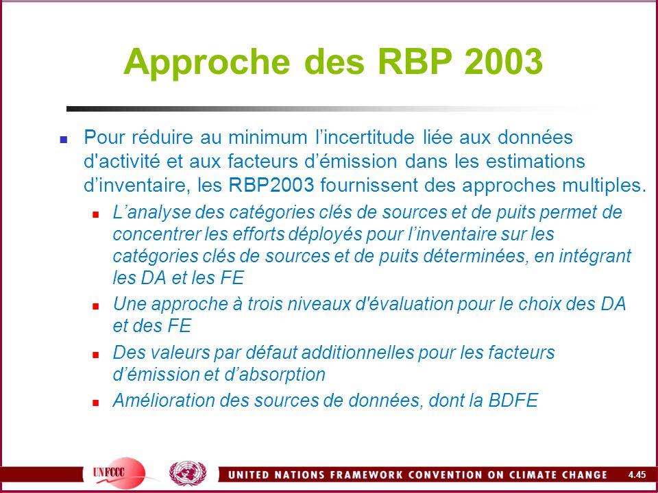 4.45 Approche des RBP 2003 Pour réduire au minimum lincertitude liée aux données d'activité et aux facteurs démission dans les estimations dinventaire