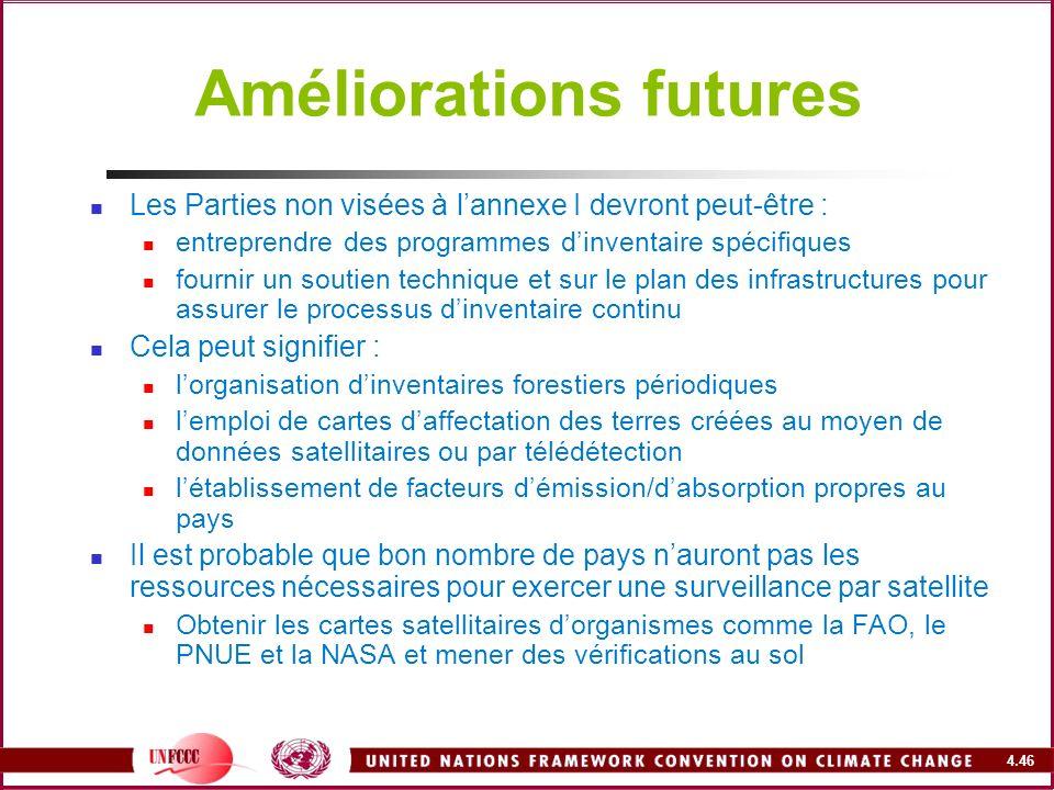 4.46 Améliorations futures Les Parties non visées à lannexe I devront peut-être : entreprendre des programmes dinventaire spécifiques fournir un souti