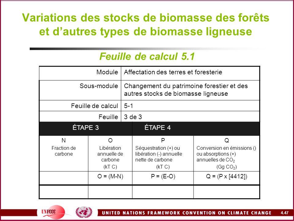 4.47 Variations des stocks de biomasse des forêts et dautres types de biomasse ligneuse Feuille de calcul 5.1 ModuleAffectation des terres et forester