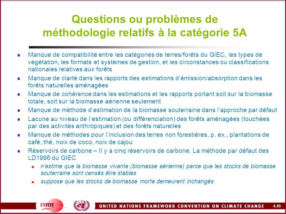 4.49 Questions ou problèmes de méthodologie relatifs à la catégorie 5A Manque de compatibilité entre les catégories de terres/forêts du GIEC, les type