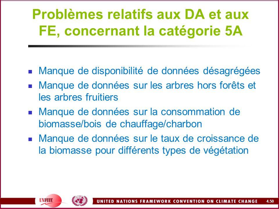 4.50 Problèmes relatifs aux DA et aux FE, concernant la catégorie 5A Manque de disponibilité de données désagrégées Manque de données sur les arbres h