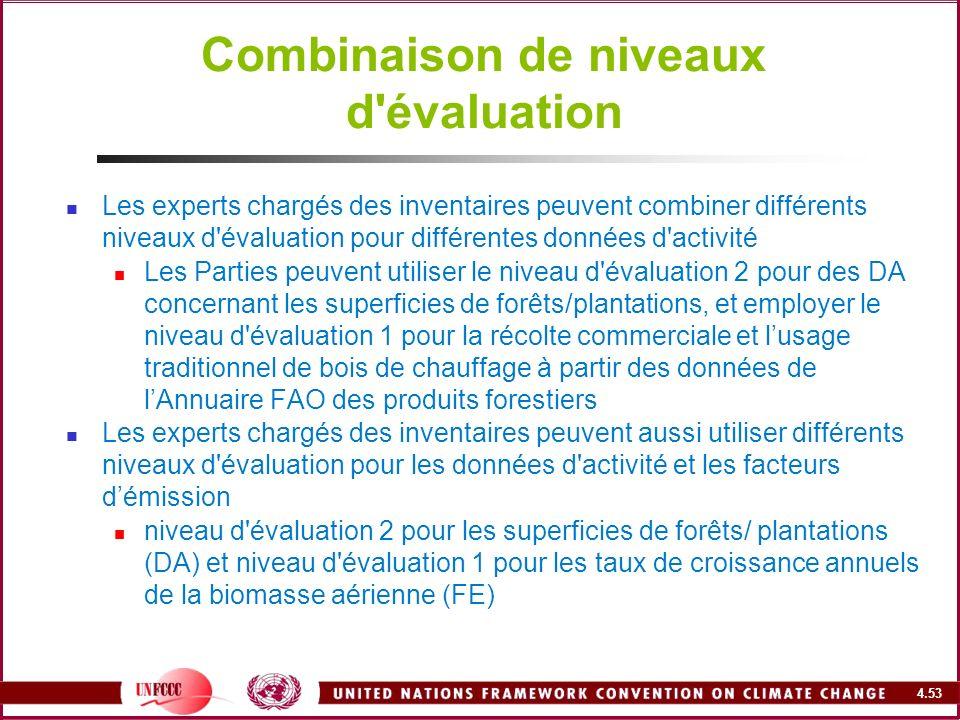4.53 Combinaison de niveaux d'évaluation Les experts chargés des inventaires peuvent combiner différents niveaux d'évaluation pour différentes données