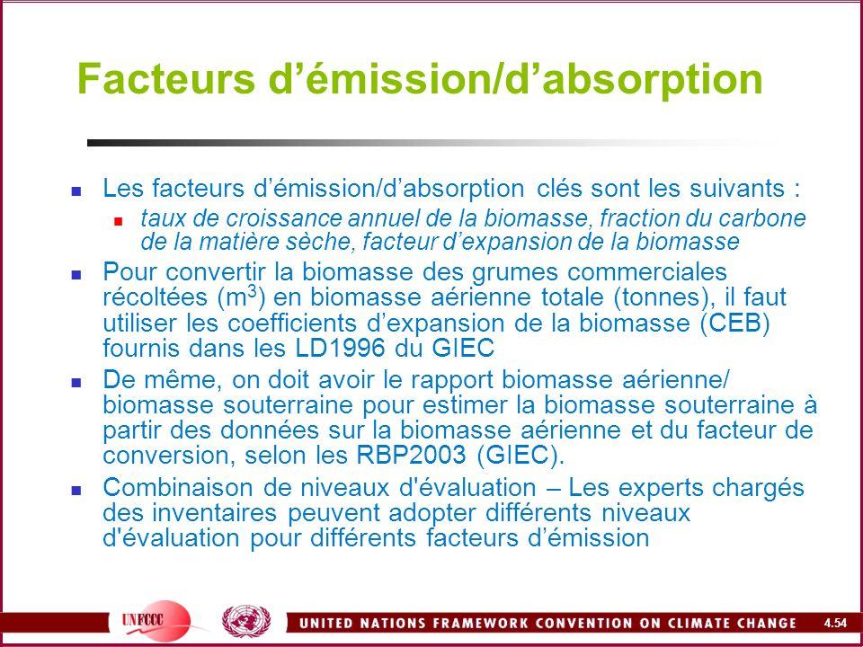 4.54 Facteurs démission/dabsorption Les facteurs démission/dabsorption clés sont les suivants : taux de croissance annuel de la biomasse, fraction du