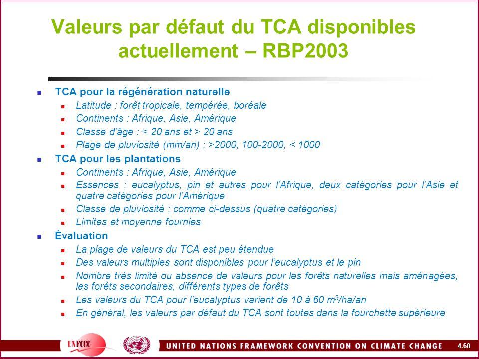 4.60 Valeurs par défaut du TCA disponibles actuellement – RBP2003 TCA pour la régénération naturelle Latitude : forêt tropicale, tempérée, boréale Con