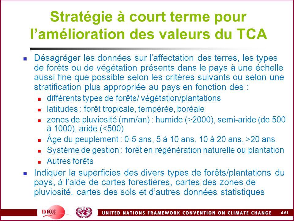 4.61 Stratégie à court terme pour lamélioration des valeurs du TCA Désagréger les données sur laffectation des terres, les types de forêts ou de végét