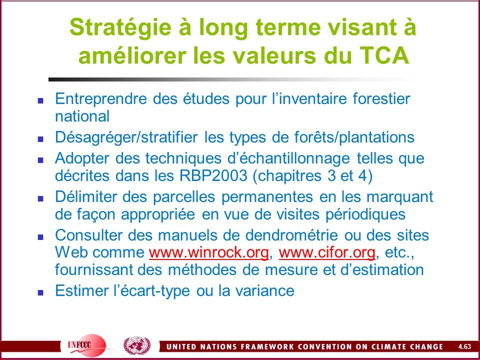 4.63 Stratégie à long terme visant à améliorer les valeurs du TCA Entreprendre des études pour linventaire forestier national Désagréger/stratifier le