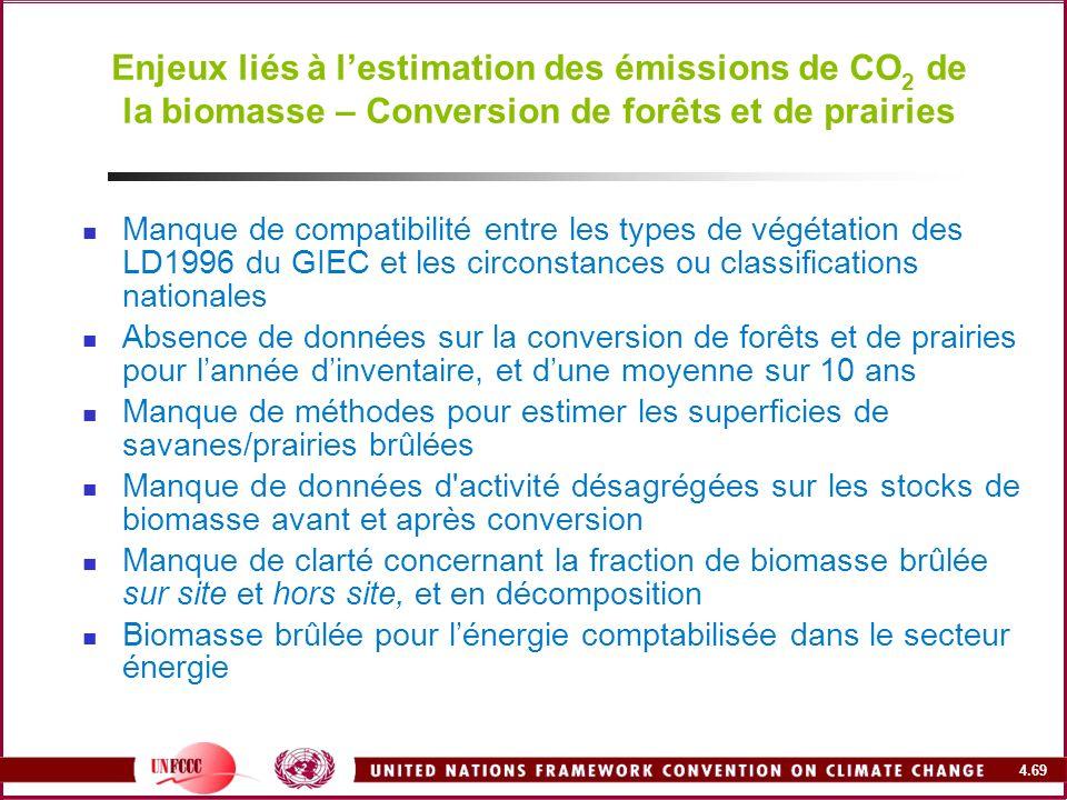 4.69 Enjeux liés à lestimation des émissions de CO 2 de la biomasse – Conversion de forêts et de prairies Manque de compatibilité entre les types de v