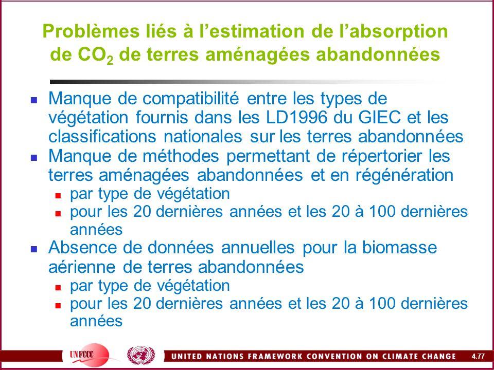 4.77 Problèmes liés à lestimation de labsorption de CO 2 de terres aménagées abandonnées Manque de compatibilité entre les types de végétation fournis