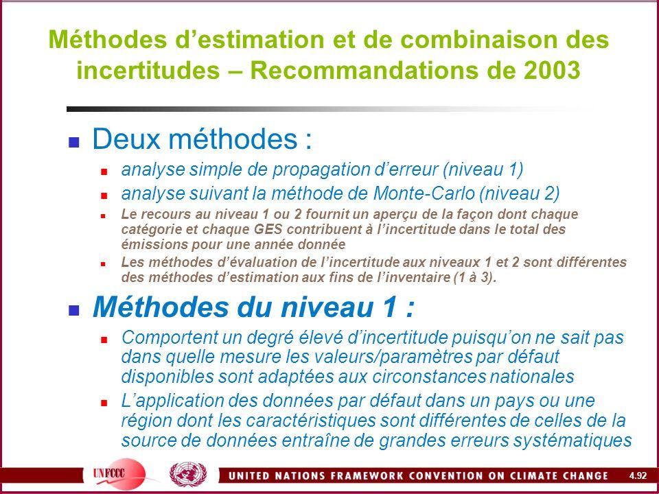 4.92 Méthodes destimation et de combinaison des incertitudes – Recommandations de 2003 Deux méthodes : analyse simple de propagation derreur (niveau 1