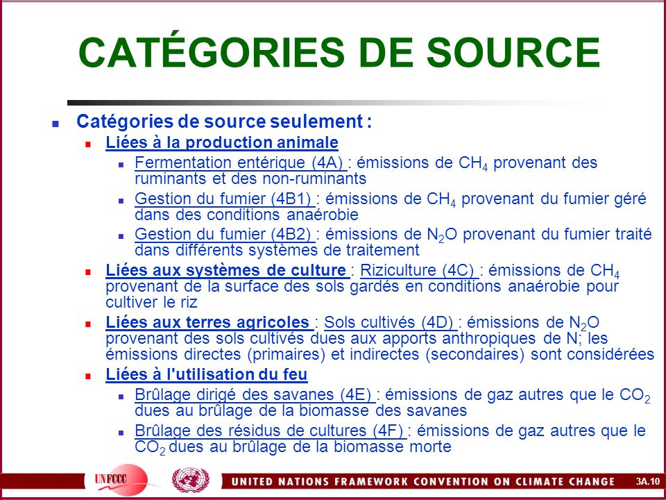3A.10 CATÉGORIES DE SOURCE Catégories de source seulement : Liées à la production animale Fermentation entérique (4A) : émissions de CH 4 provenant de