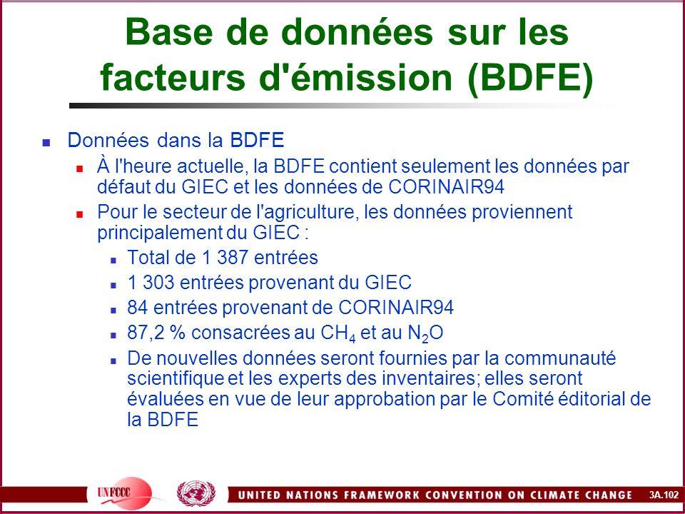 3A.102 Base de données sur les facteurs d'émission (BDFE) Données dans la BDFE À l'heure actuelle, la BDFE contient seulement les données par défaut d