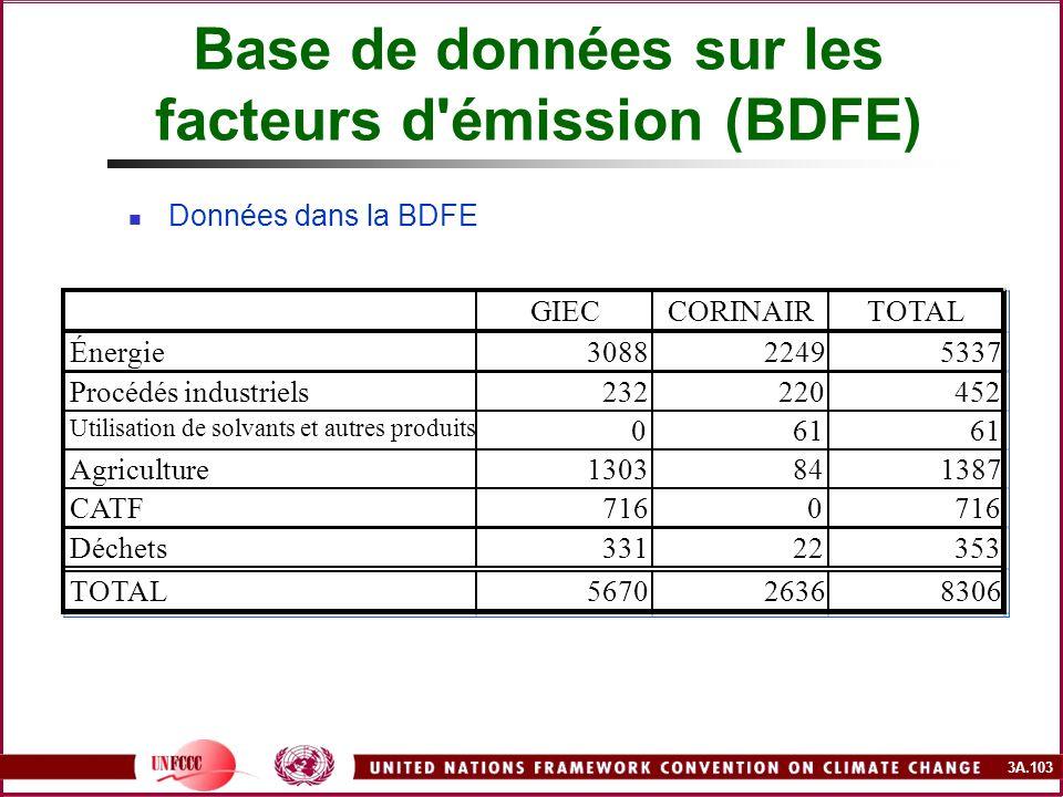 3A.103 Base de données sur les facteurs d'émission (BDFE) Données dans la BDFE