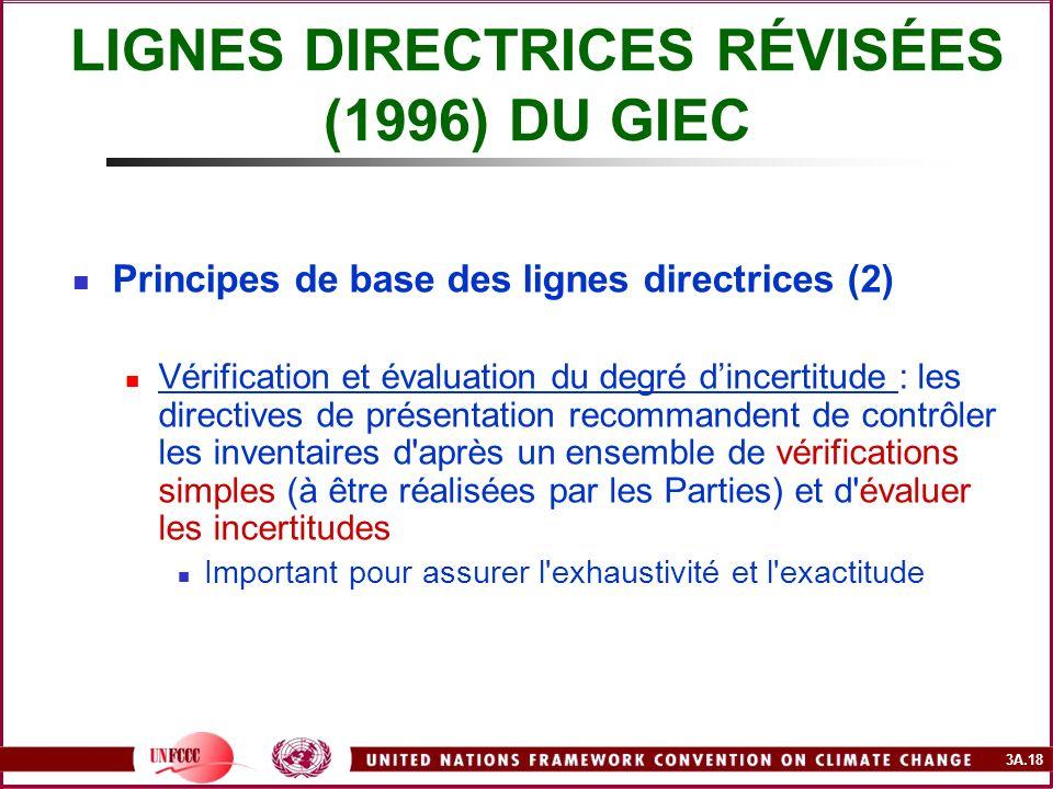 3A.18 LIGNES DIRECTRICES RÉVISÉES (1996) DU GIEC Principes de base des lignes directrices (2) Vérification et évaluation du degré dincertitude : les d