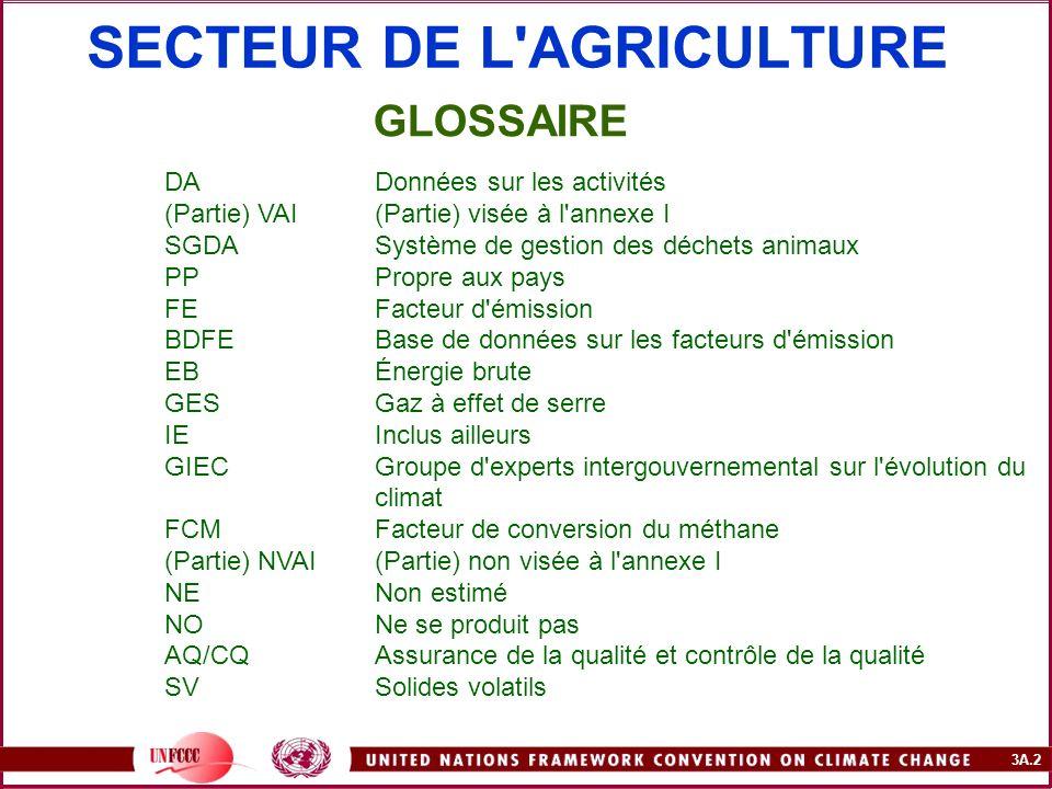 3A.23 LIGNES DIRECTRICES RÉVISÉES (1996) DU GIEC Catégories de puits/source – secteur de l agriculture (2) Gestion du fumier (4B) : émissions de CH 4 (4Ba) et de N 2 O (4Bb) provenant de la décomposition du fumier stocké Information organisée par groupes d animaux et systèmes de gestion du fumier (SGF) La méthode de niveau 1 requiert des données sur les populations de bétail par région climatique et système de gestion des déchets animaux (SGDA) et utilise les FE par défaut La méthode de niveau 2 estime les FE à partir des caractéristiques du fumier (SV, B o, FCM) (pour les émissions de CH 4 provenant des bovins, des porcins et des ovins)